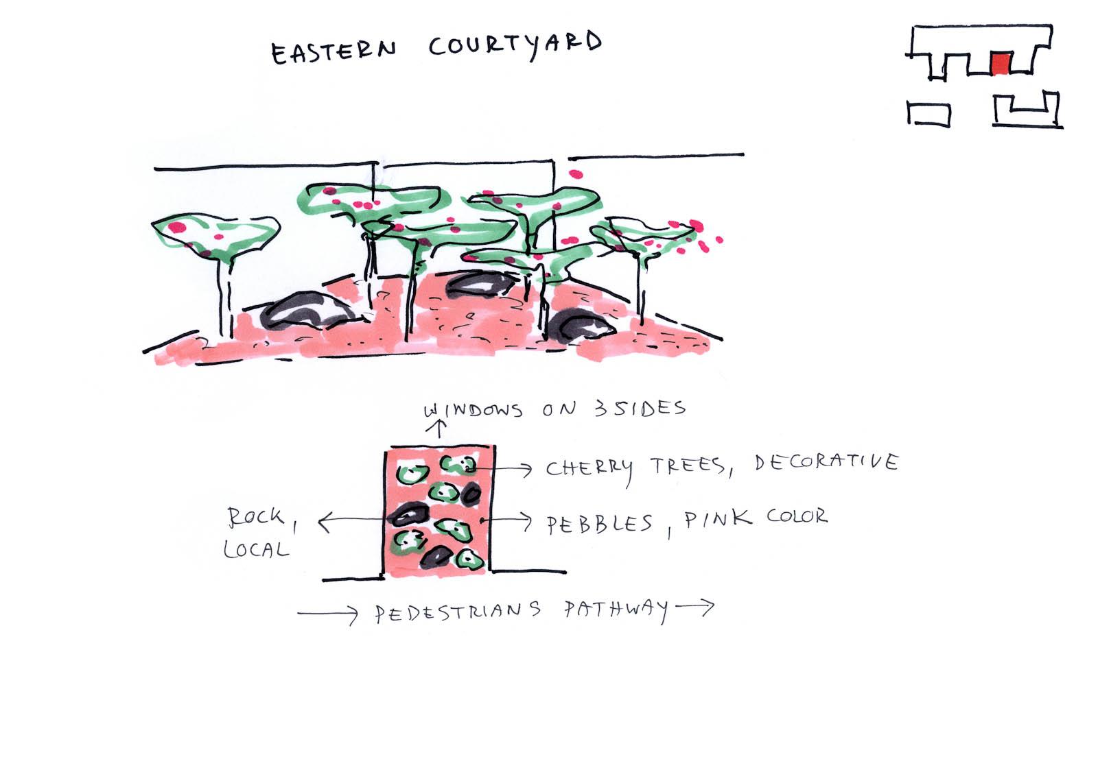 Skiss av skolgård med körsbärsträd. Marjetica Potrc och STEALTH, Fruit and Energy Farms in a Public Square.