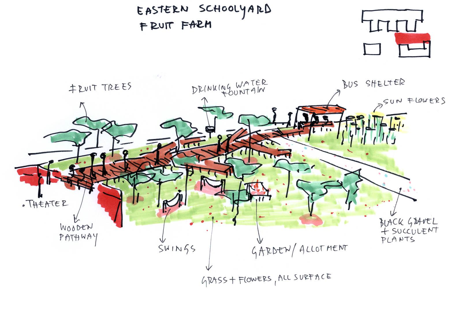 Skiss av skolgård med körsbärsträd, gångvägar av trä mm. Marjetica Potrc och STEALTH, Fruit and Energy Farms in a Public Square.