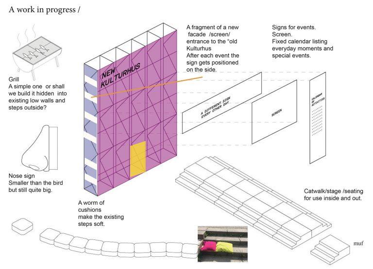 Ritningen visar en vägg för projektion, en lysande näsa, en catwalk, en sittyta ordnad med speciella kuddar.