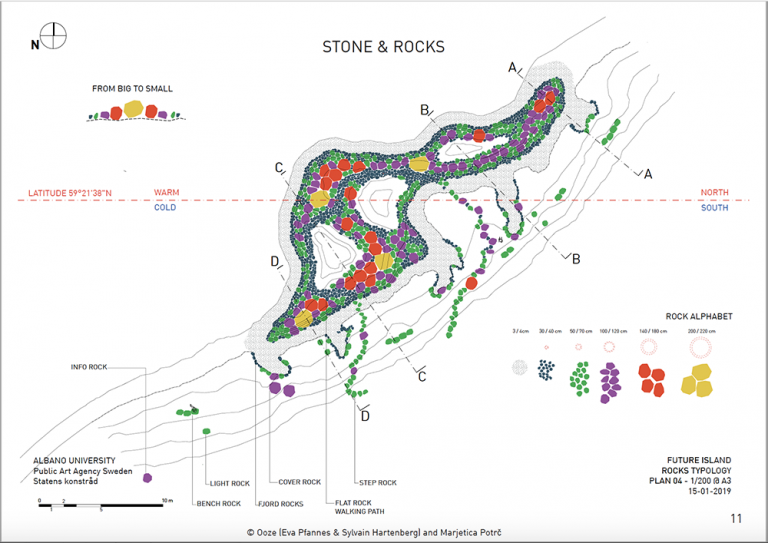 Skiss av en ö i mitten av ett vattendrag. På ön är olika stenar märkta med färger. En linje går tvärs över ön.